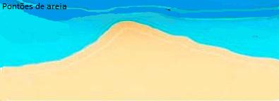 pontoes de areia