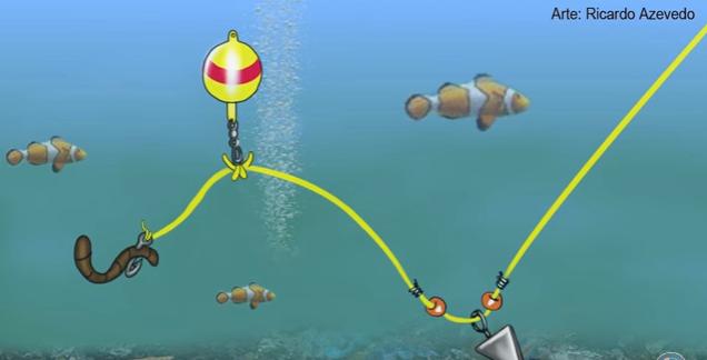 Dicas de pesca Como fazer chicote com boia submersa